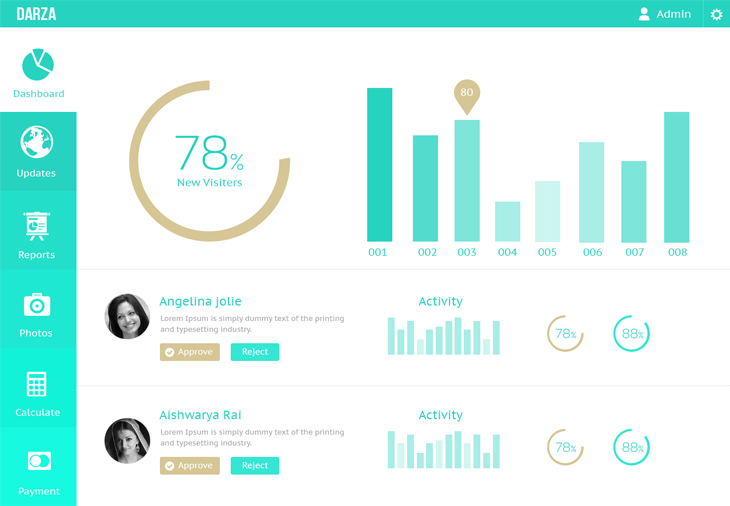 dashboard ui design - freebies