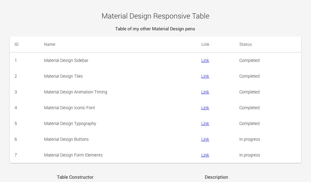 material design responsive table coding fribly ForMaterial Design Table