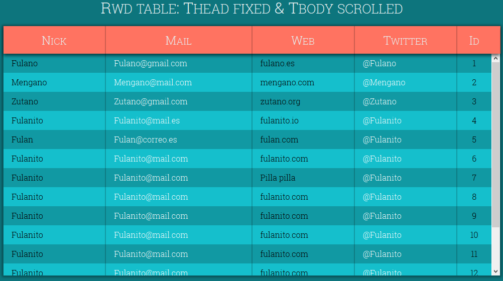 Rwd table thead fixed tbody scrolled coding fribly for Table th in thead