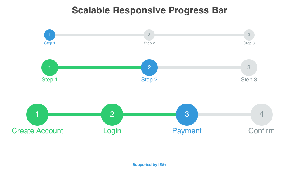 scalable responsive progress bar - coding